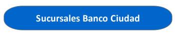 buscador de sucursales banco ciudad argentina